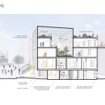 Block Party by Dattner Architects - Sheet1