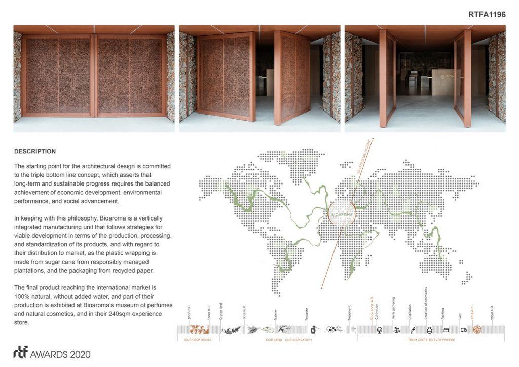 BIOAROMA - MUSEUM & EXPERIENCE STORE | KAAF I Kitriniaris Associates Architecture Firm - Sheet2