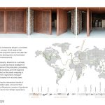 BIOAROMA - MUSEUM & EXPERIENCE STORE | KAAF I Kitriniaris Associates Architecture Firm - Sheet2