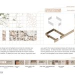 BIOAROMA - MUSEUM & EXPERIENCE STORE | KAAF I Kitriniaris Associates Architecture Firm - Sheet3