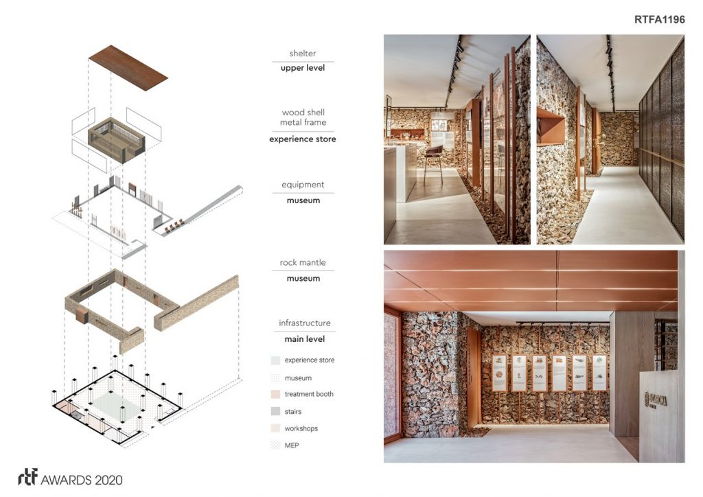 BIOAROMA - MUSEUM & EXPERIENCE STORE | KAAF I Kitriniaris Associates Architecture Firm - Sheet4