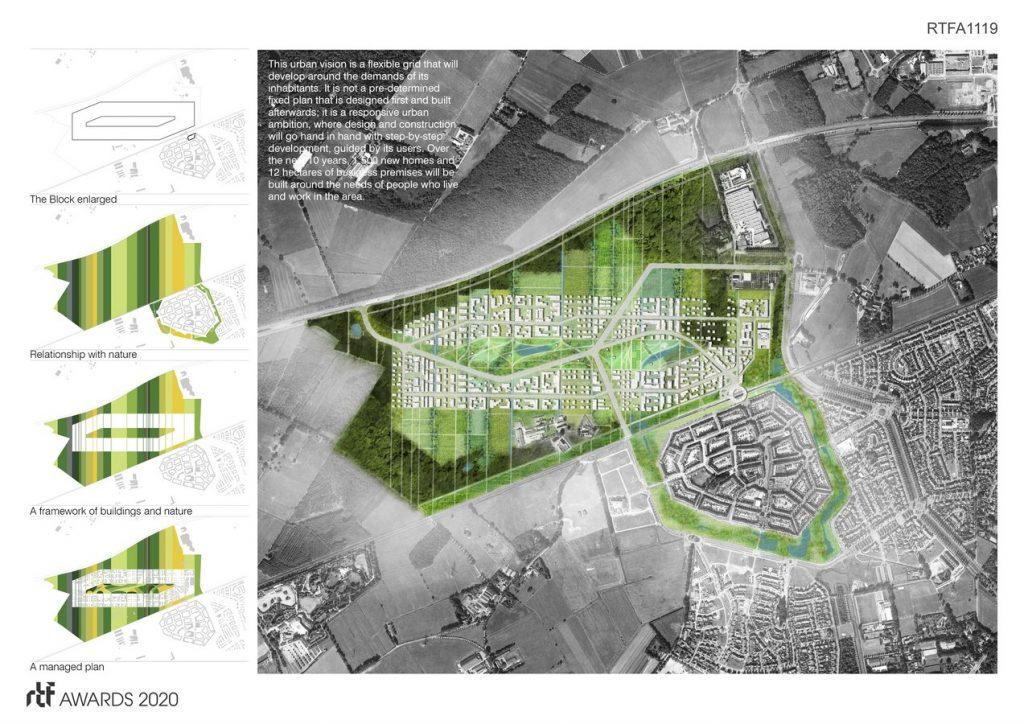 Brainport Smart District By UNStudio -2