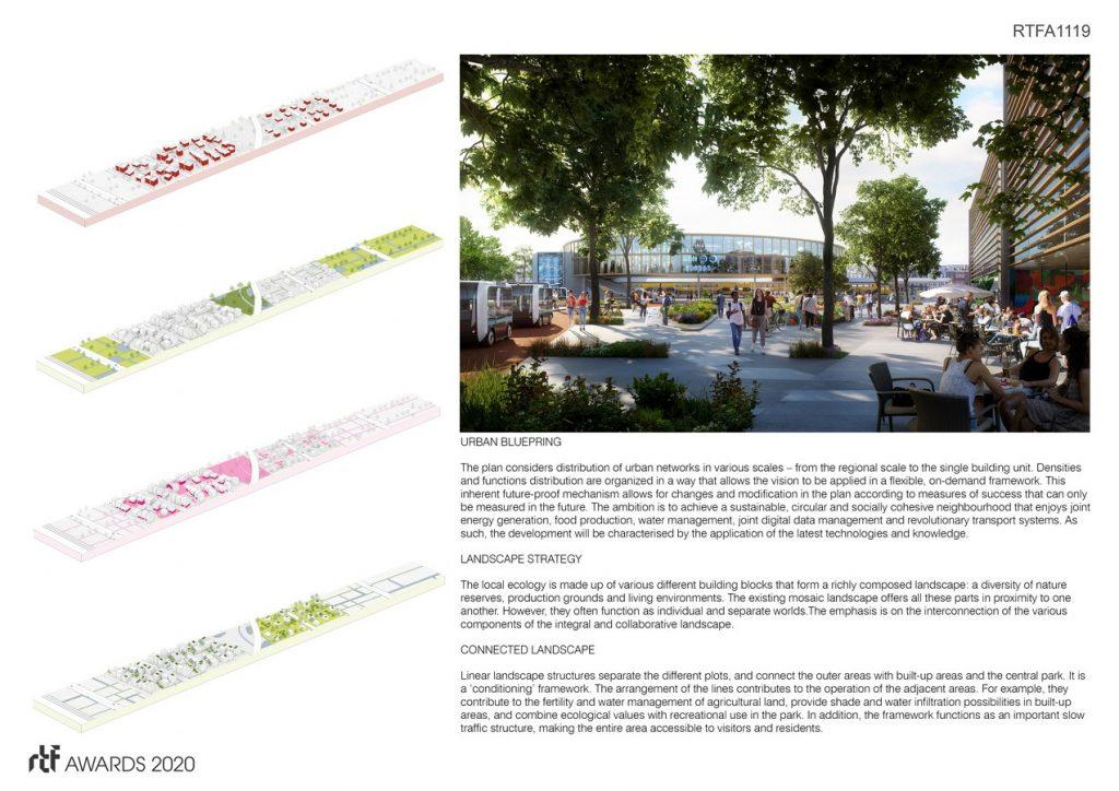 Brainport Smart District By UNStudio -3