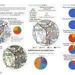 CONVERGING NODES OF CITY | Karthikeyan - Sheet3