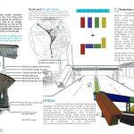 CONVERGING NODES OF CITY | Karthikeyan - Sheet5