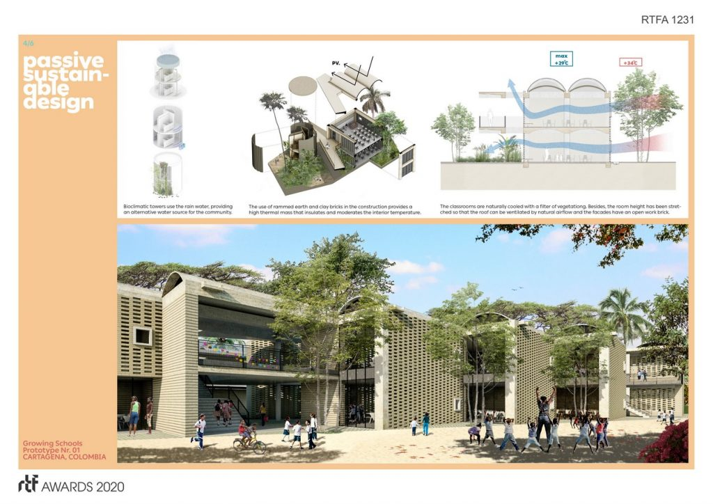 Growing Schools | ETHZ/ UPB/ COLOMBIAN URBAN TRANSFORMATION PROGRAM - Sheet4