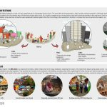 META SLUM By Manasaram Architects - Sheet2