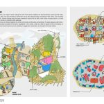 META SLUM By Manasaram Architects - Sheet5