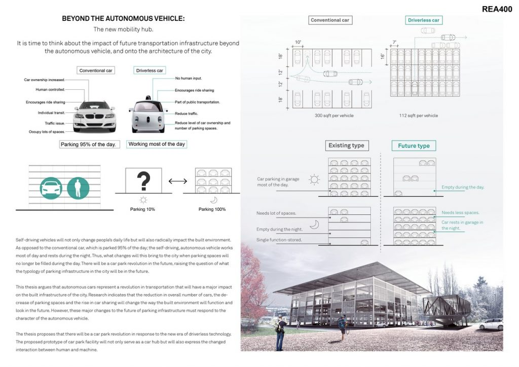 Beyond the autonomous vehicle: The new mobility hub | Ying-Jun - Sheet1
