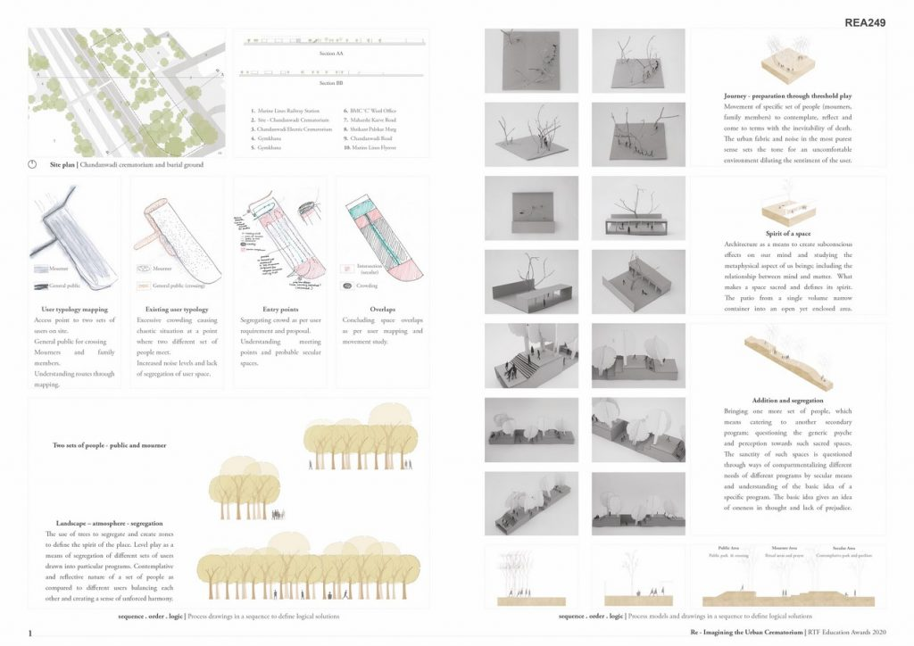 Re-Imagining the Urban Crematorium | Shravan - Sheet1
