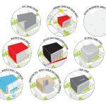 Delpro empreendimentos | Torres Arquitetos + Delpro Empreendimentos - Sheet2