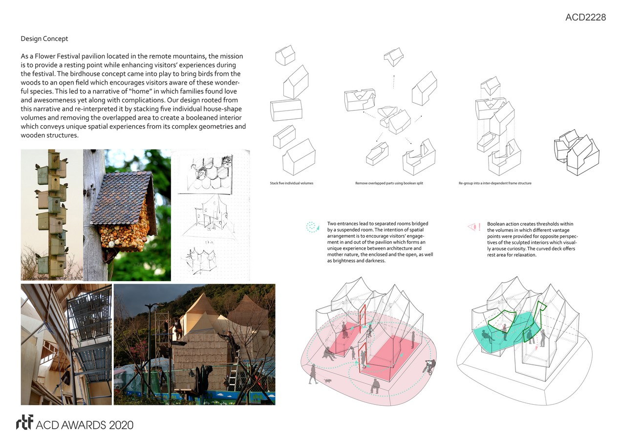 Boolean Birdhouse By Phoebe Says Wow Architects - Sheet3