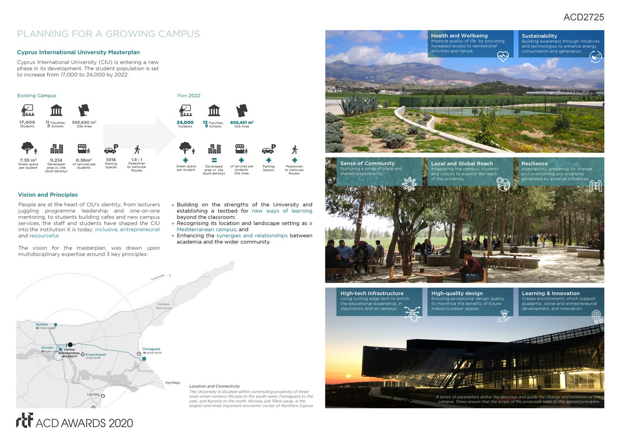 Cyprus International University Masterplan By Arup - Sheet2