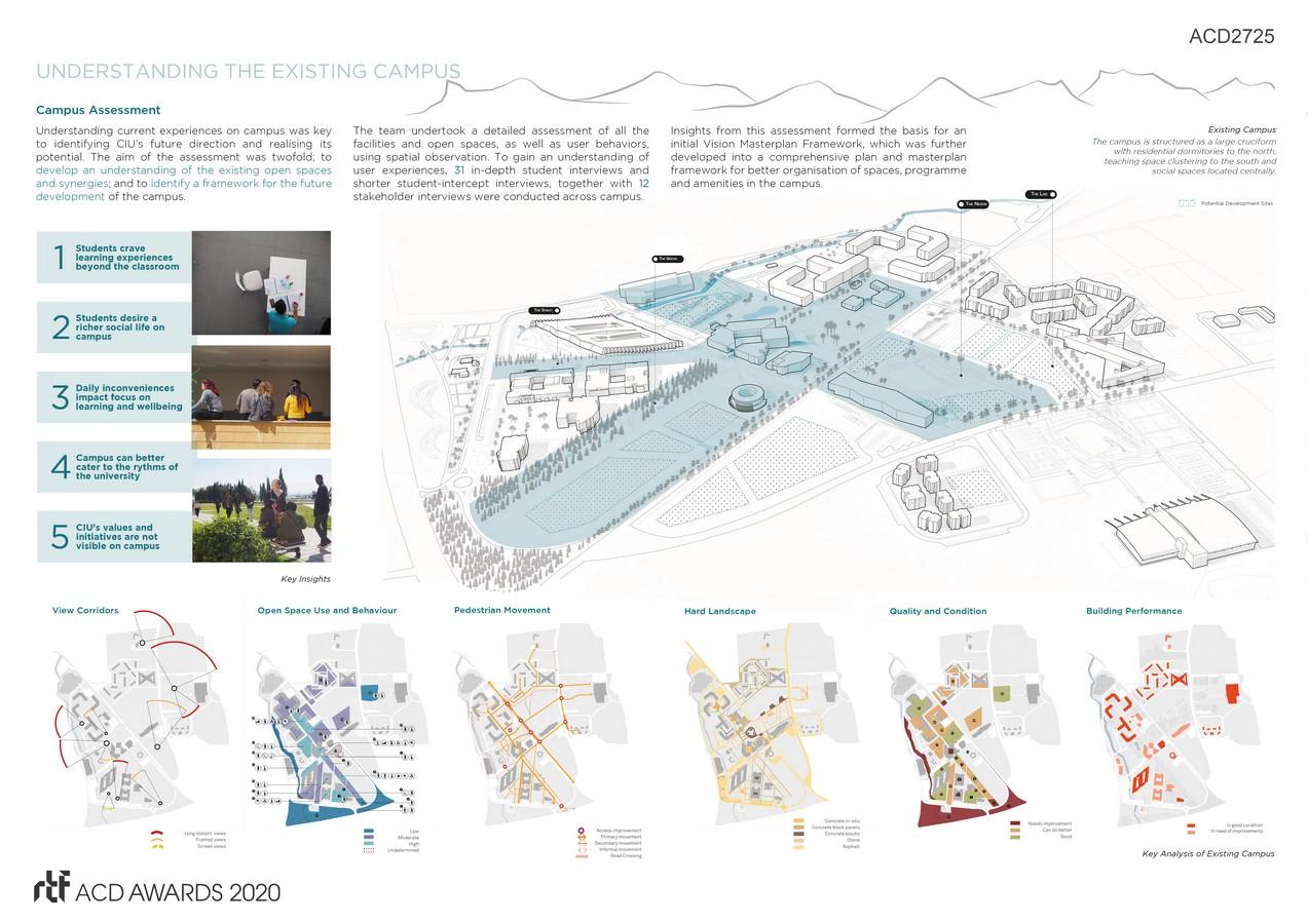 Cyprus International University Masterplan By Arup - Sheet3