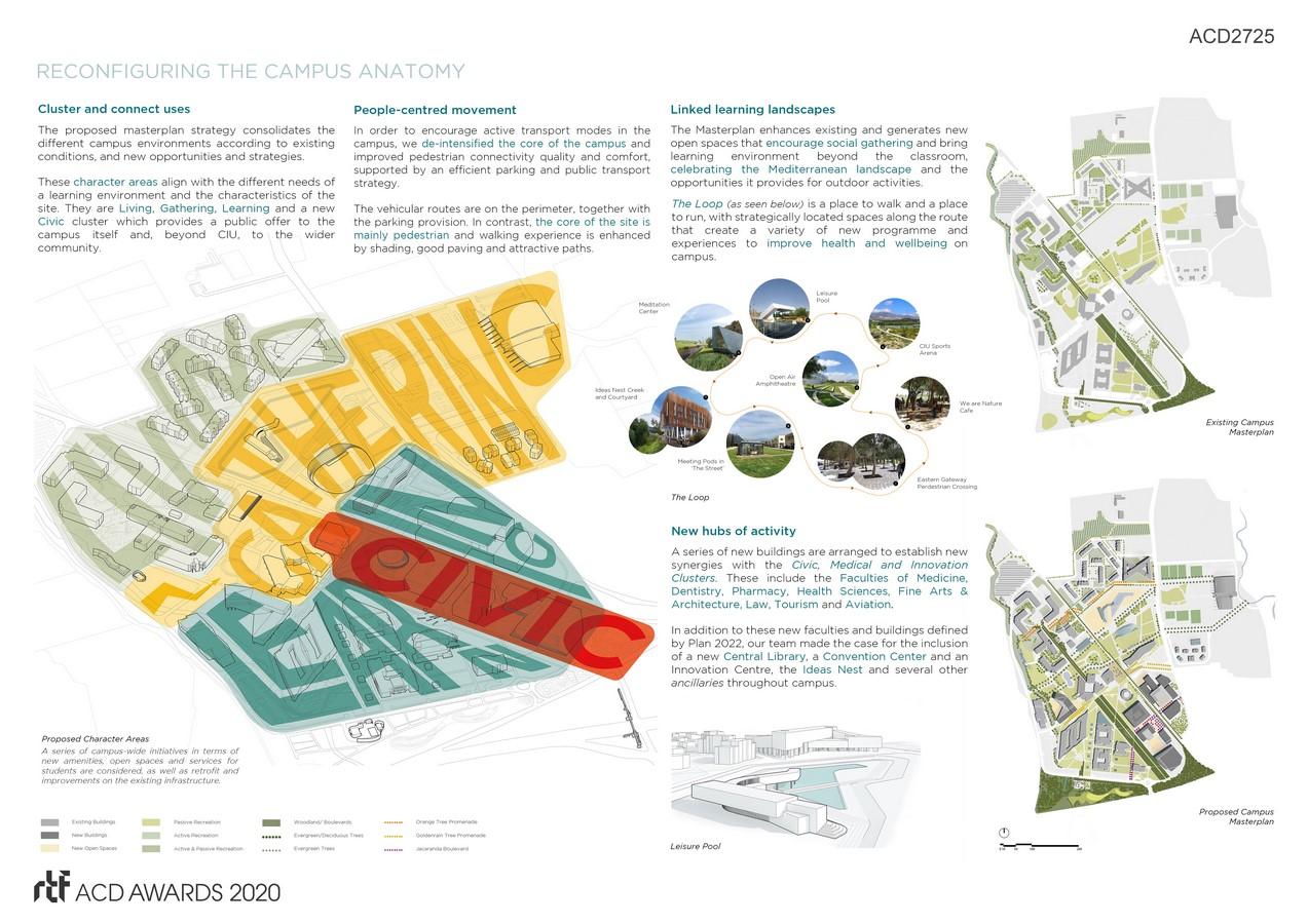 Cyprus International University Masterplan By Arup - Sheet4