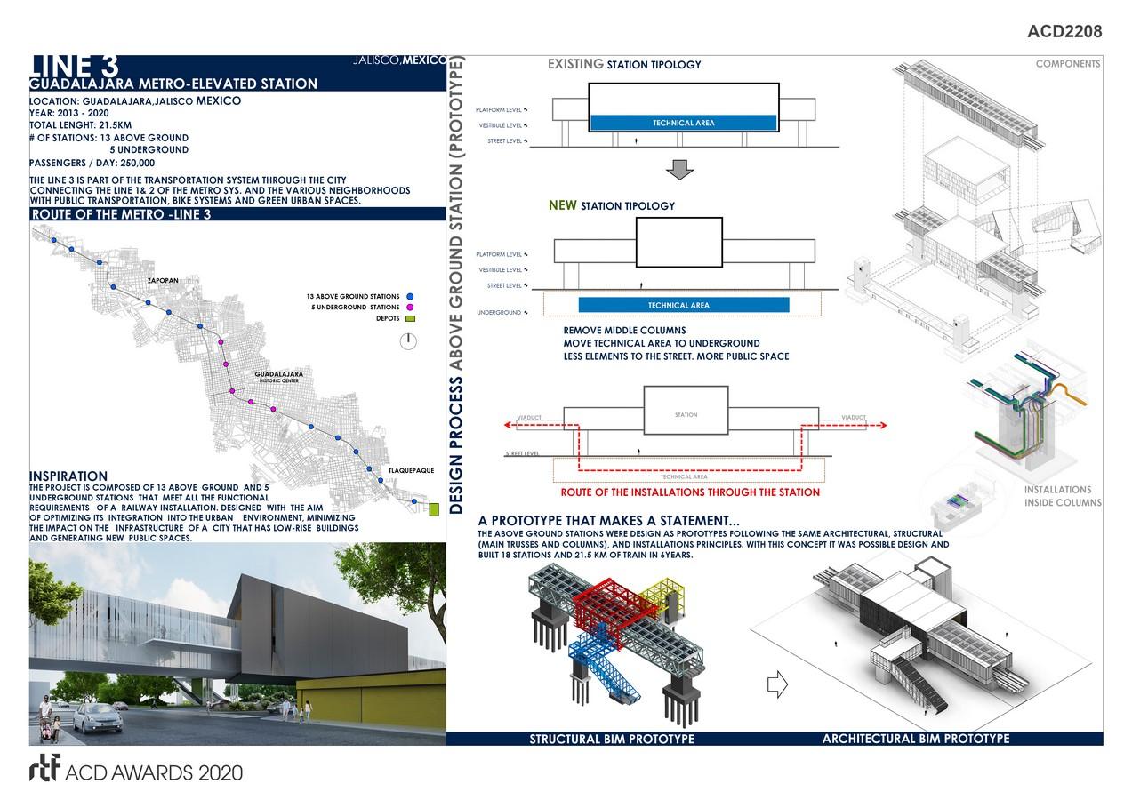 LINE 3 GUADALAJARA METRO ELEVATED STATION By SENER Ingenieria y sistemas - Sheet2