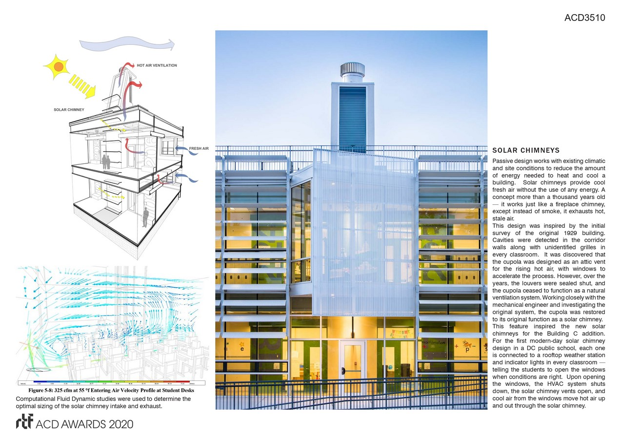 Powell Elementary School By ISTUDIO Architects - Sheet4