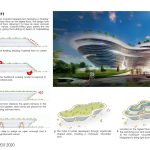 Qingdao Hotel Design Concept By DP Architects - sheet4