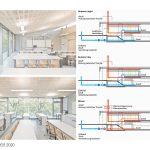 Zero-Energy-School By Liebel/Architekten BDA - Sheet4