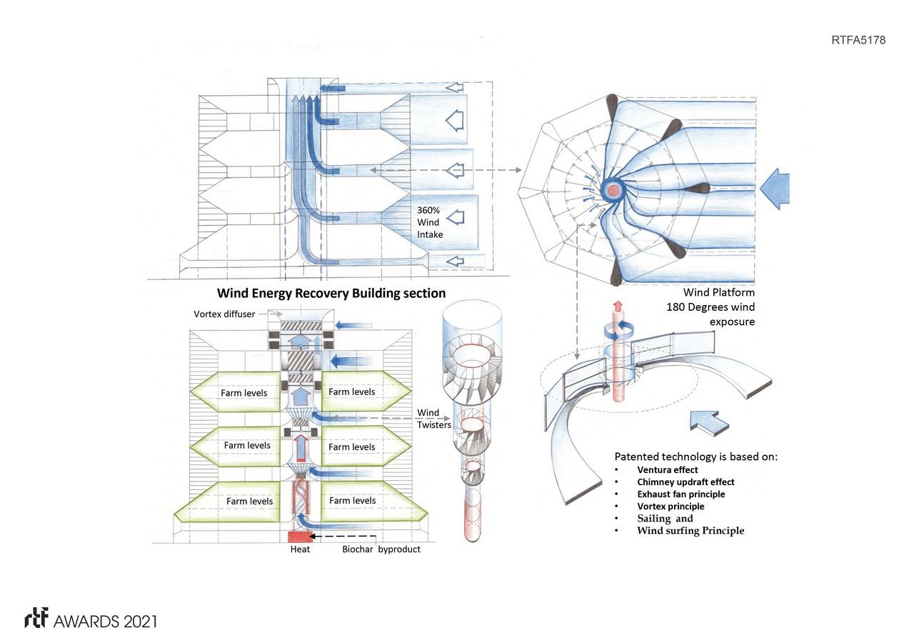 AeroDome By AmaDesCo Ltd. (Amalgamated Design & Contracting Ltd.) - Sheet2