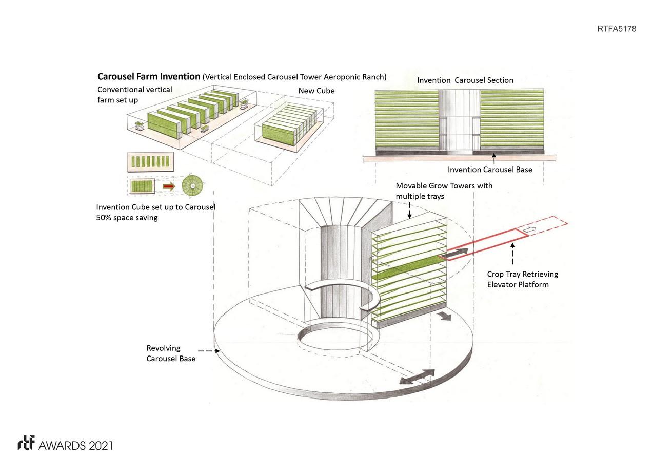 AeroDome By AmaDesCo Ltd. (Amalgamated Design & Contracting Ltd.) - Sheet3