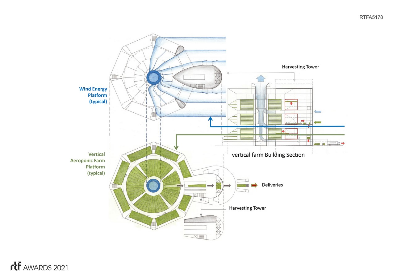 AeroDome By AmaDesCo Ltd. (Amalgamated Design & Contracting Ltd.) - Sheet5