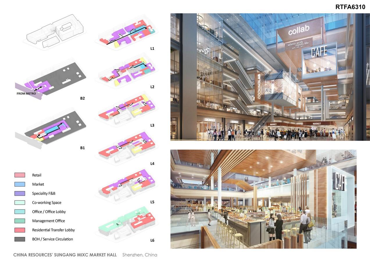 China Resources' Sungang MixC Market Hall By 10 Design - Sheet6