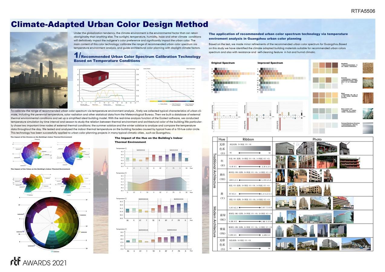 Climate-Adapted Urban Color Design Method By Guangzhou University & Guangzhou Hongyu Architectural Design Co., Ltd - Sheet2