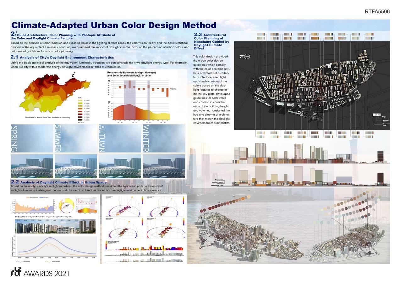 Climate-Adapted Urban Color Design Method By Guangzhou University & Guangzhou Hongyu Architectural Design Co., Ltd - Sheet3