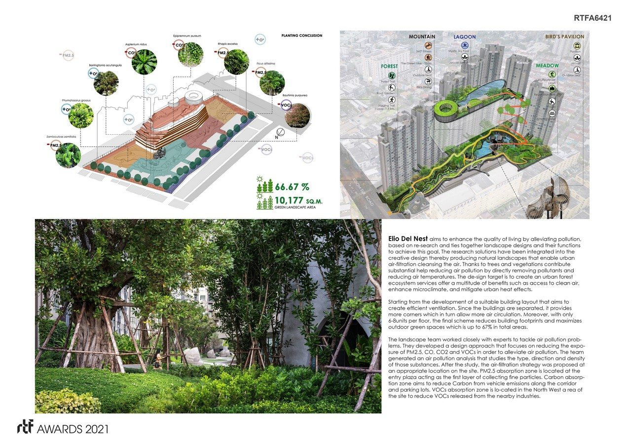 ELIO DEL NEST – The natural air-filtration residences By Redland-scape.Ltd - Sheet3
