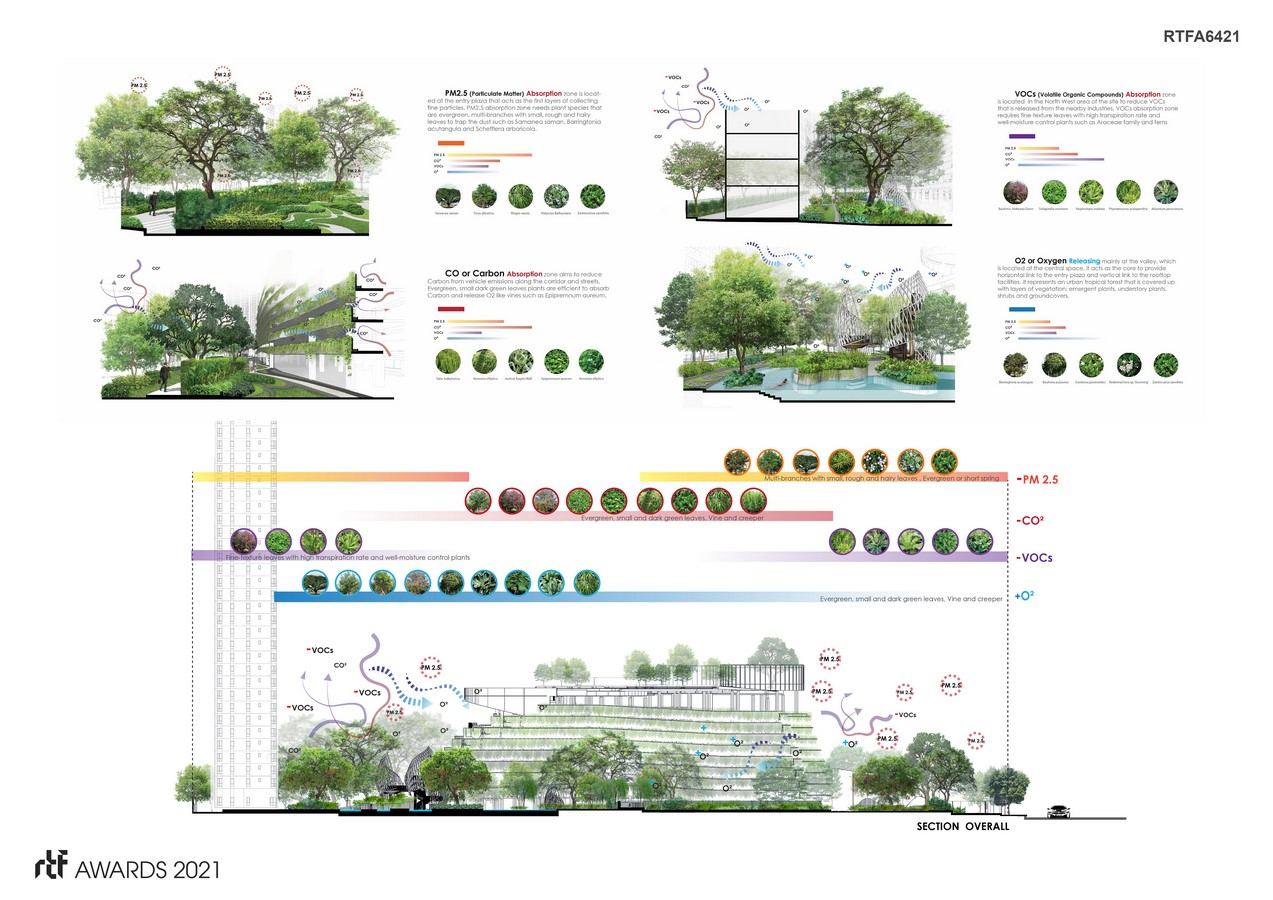 ELIO DEL NEST – The natural air-filtration residences By Redland-scape.Ltd - Sheet4