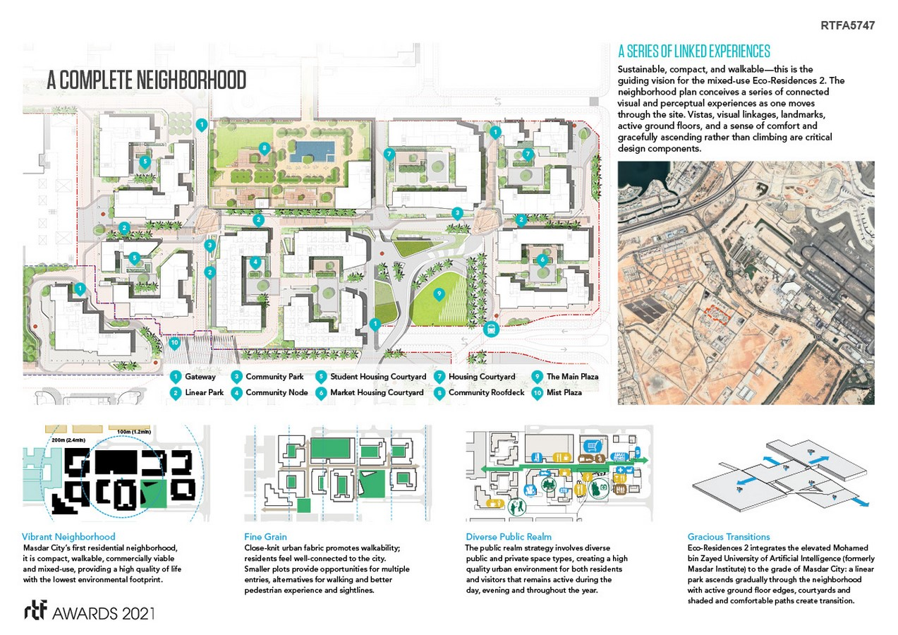 Eco-Residences 2 By CBT (Role: Master Planner and Architect) - Sheet3