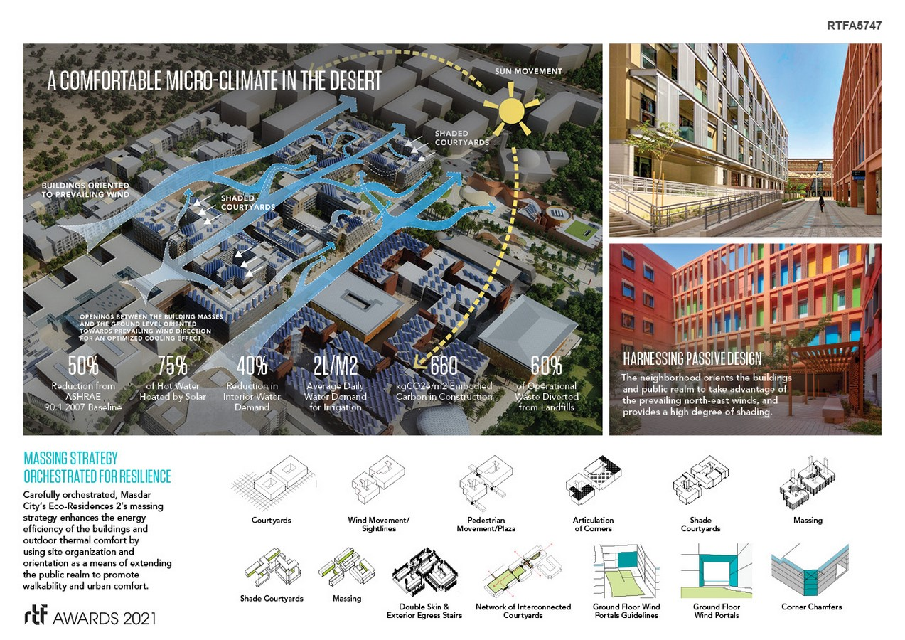 Eco-Residences 2 By CBT (Role: Master Planner and Architect) - Sheet4