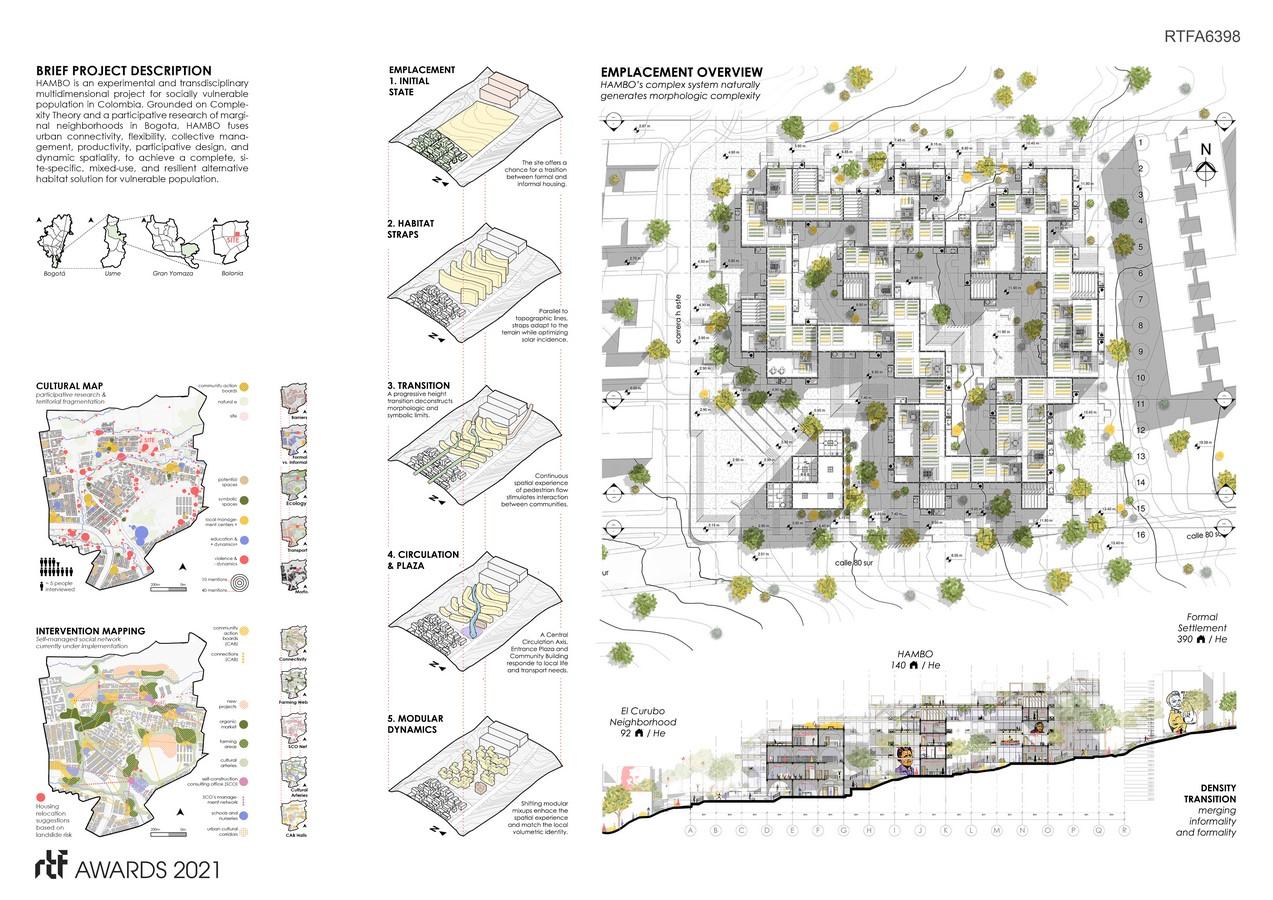 HAMBO. Bolonia's Multidimensional Habitation By Sergio Mutis - Sheet2