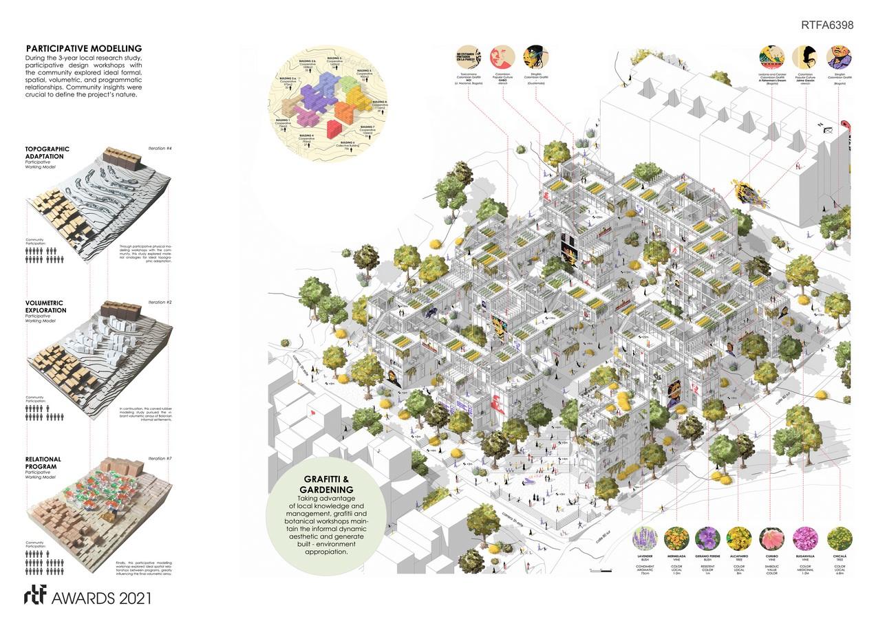 HAMBO. Bolonia's Multidimensional Habitation By Sergio Mutis - Sheet