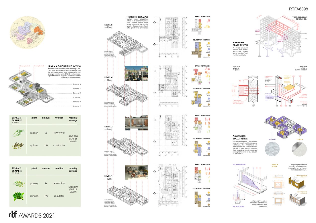 HAMBO. Bolonia's Multidimensional Habitation By Sergio Mutis - Sheet6