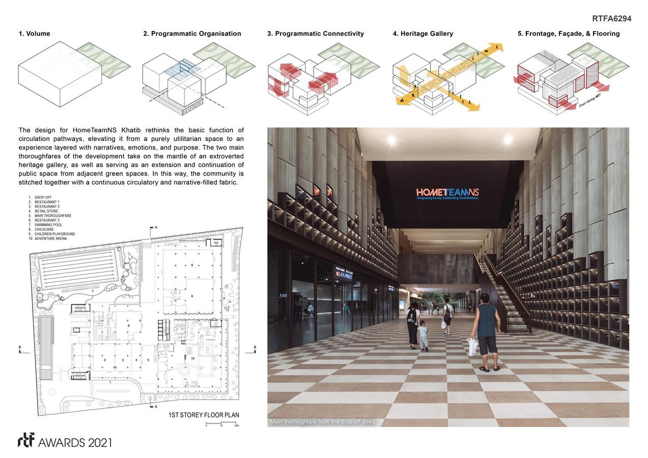 HomeTeamNS Khatib Clubhouse By DP Architects Pte Ltd - Sheet2