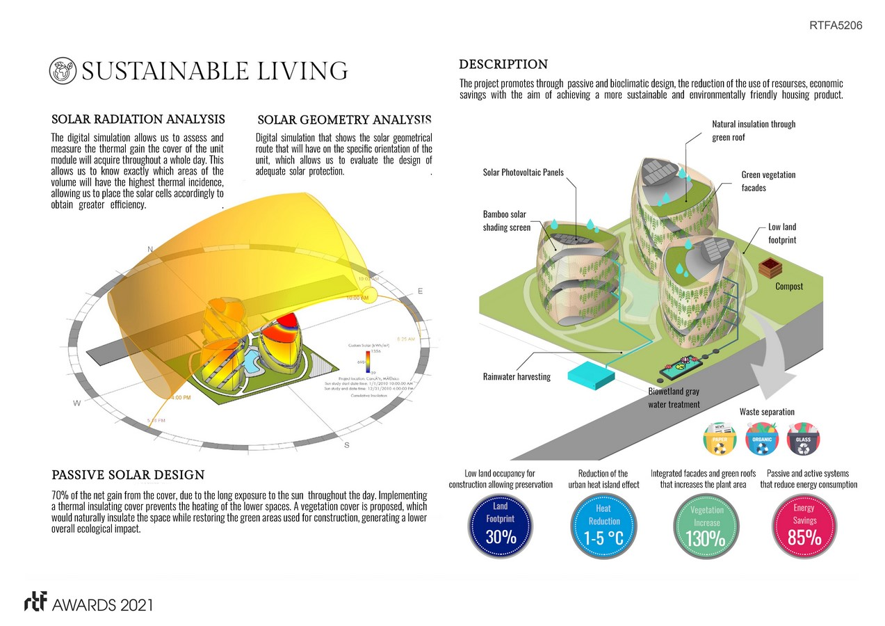 Living The Noom By sanzpont [arquitectura] - Sheet5