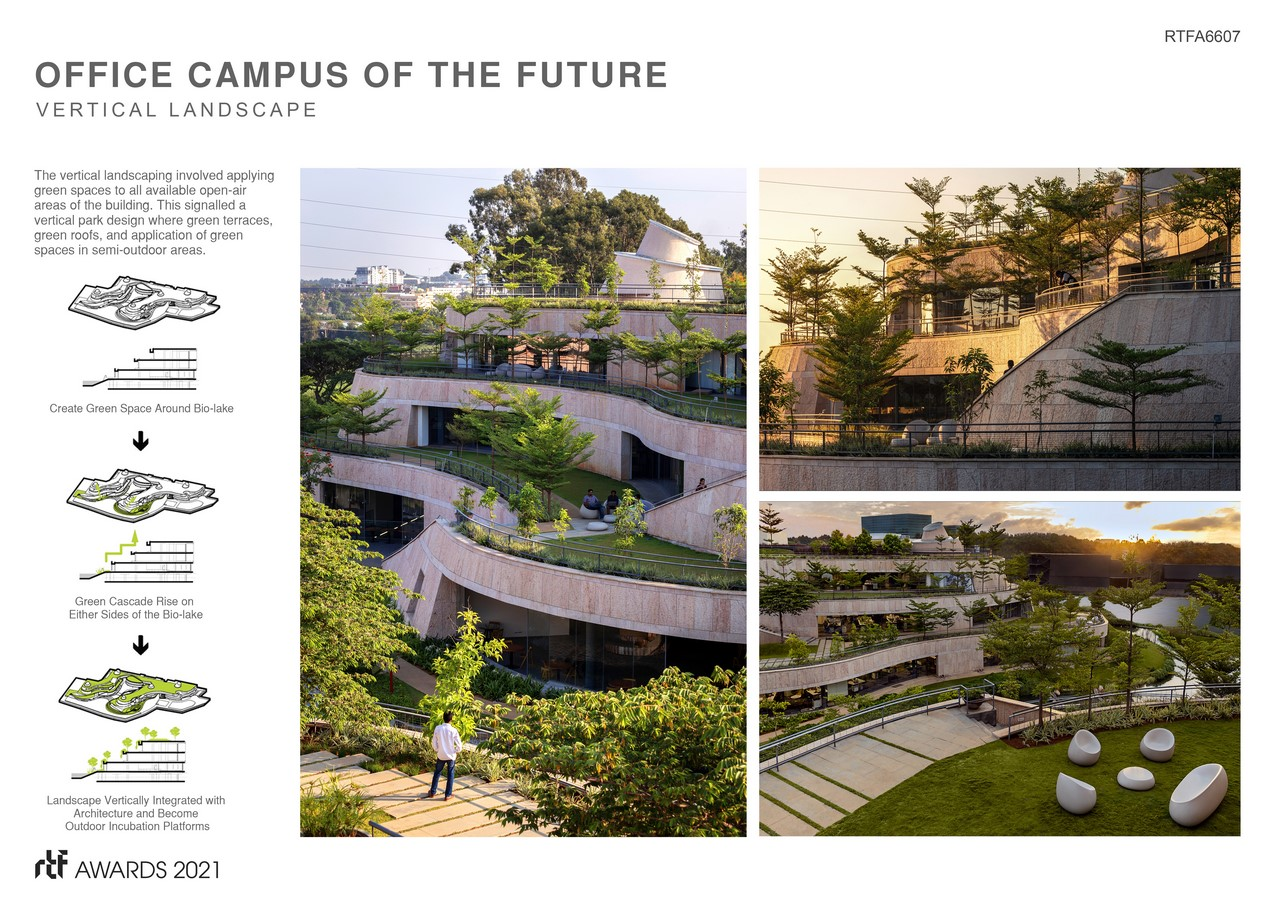 Office Campus of the future By ONE Landscape Design Limited - Sheet6