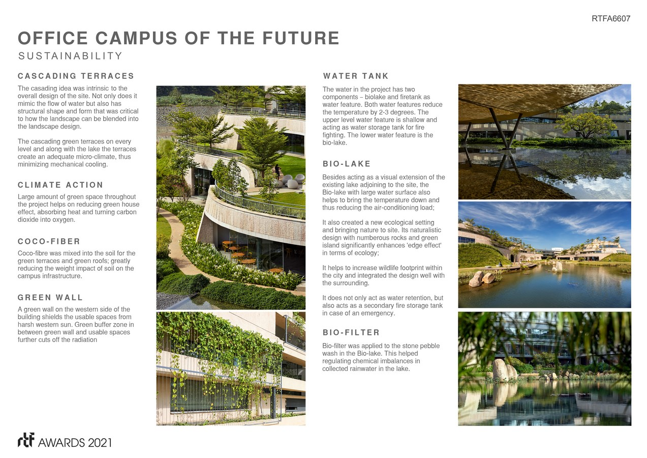 Office Campus of the future By ONE Landscape Design Limited - Sheet4