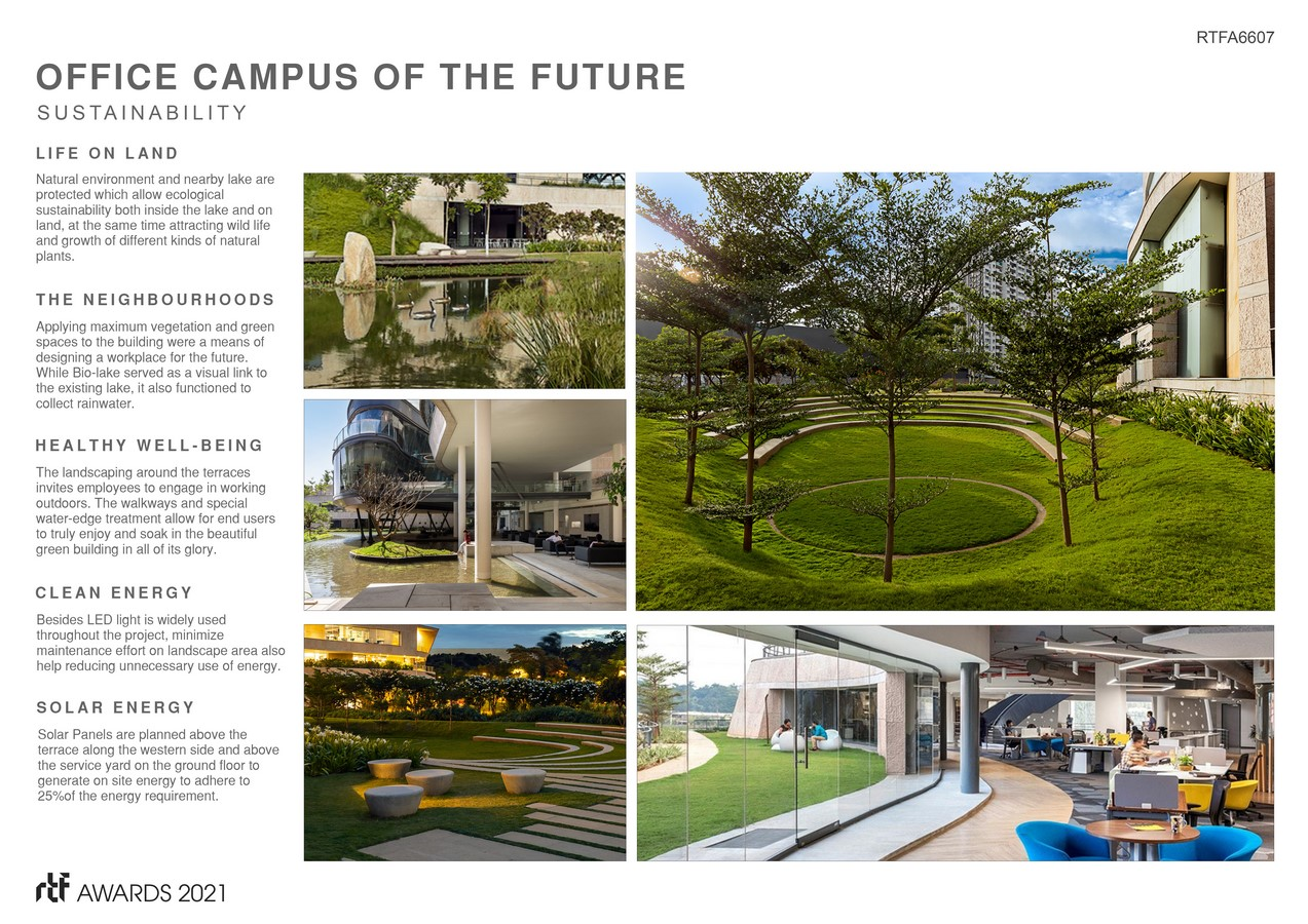 Office Campus of the future By ONE Landscape Design Limited - Sheet5