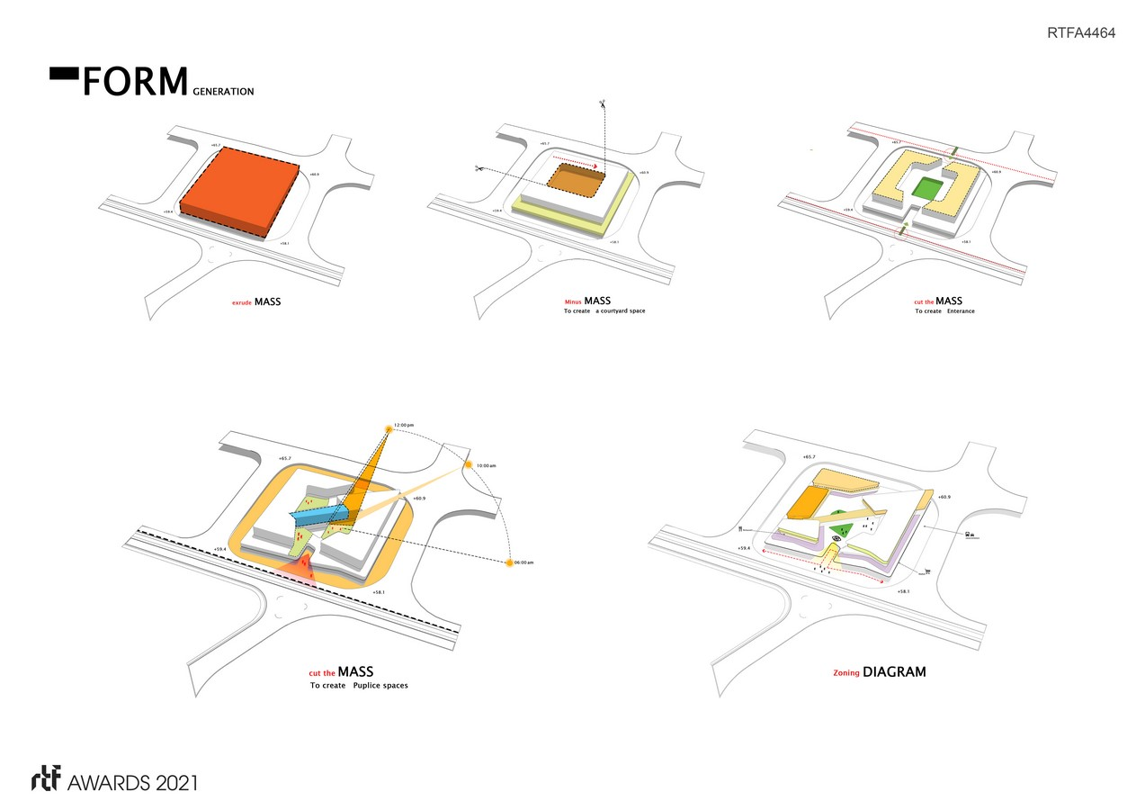 Palm Hills Mixed Use By MOD+Parteners - Sheet2