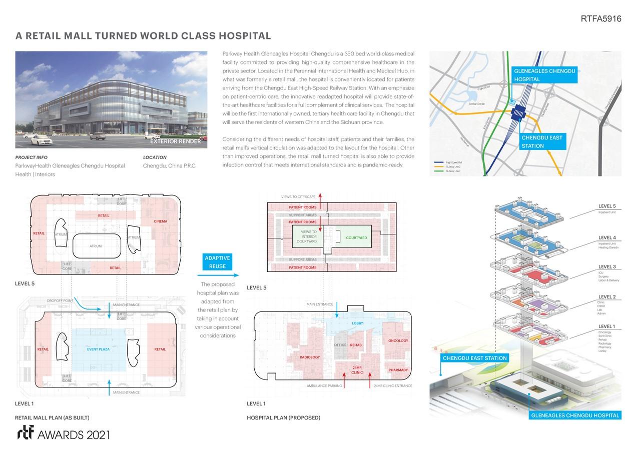 ParkwayHealth Gleneagles Chengdu Hospital By HKS Inc. (Singapore) - Sheet2