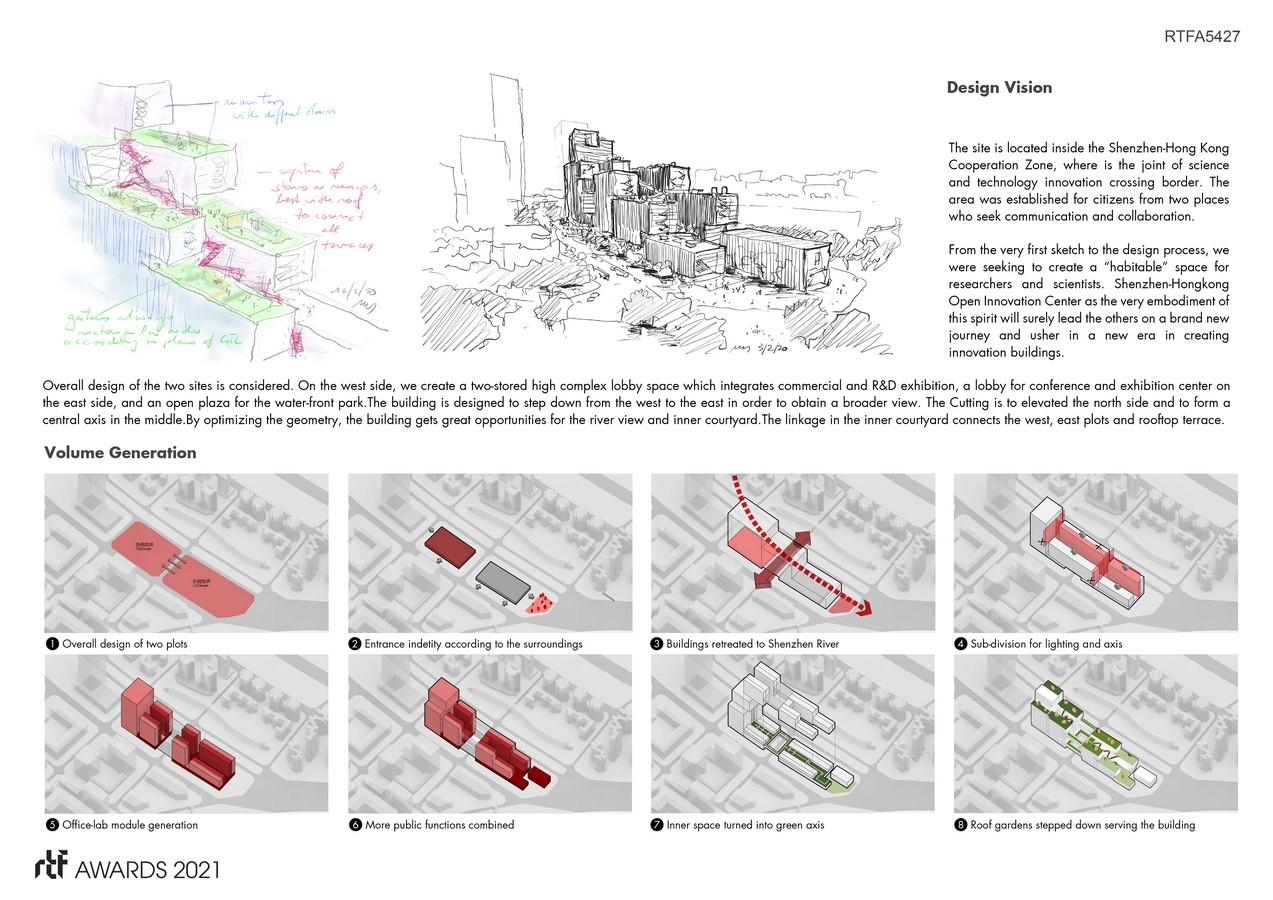 Shenzhen-Hong Kong Open Innovation Center By schneider+schumacher International GmbH - Sheet2