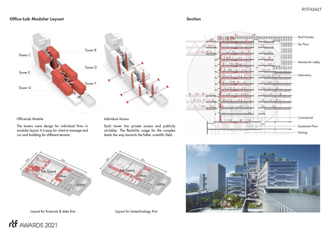 Shenzhen-Hong Kong Open Innovation Center By schneider+schumacher International GmbH - Sheet4