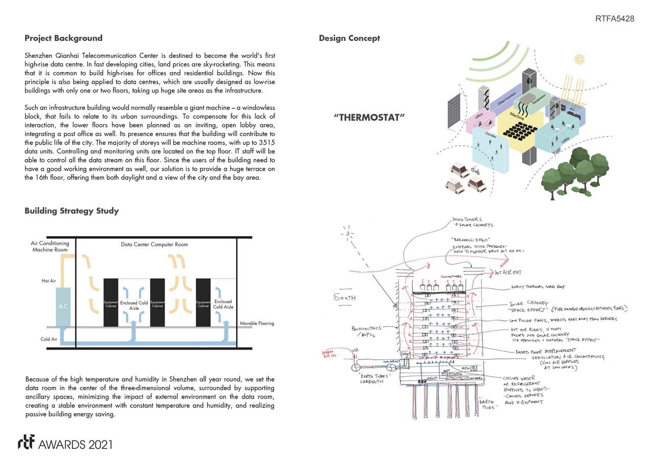 Shenzhen Qianhai Telecommunication Center By schneider+schumacher International GmbH - Sheet2