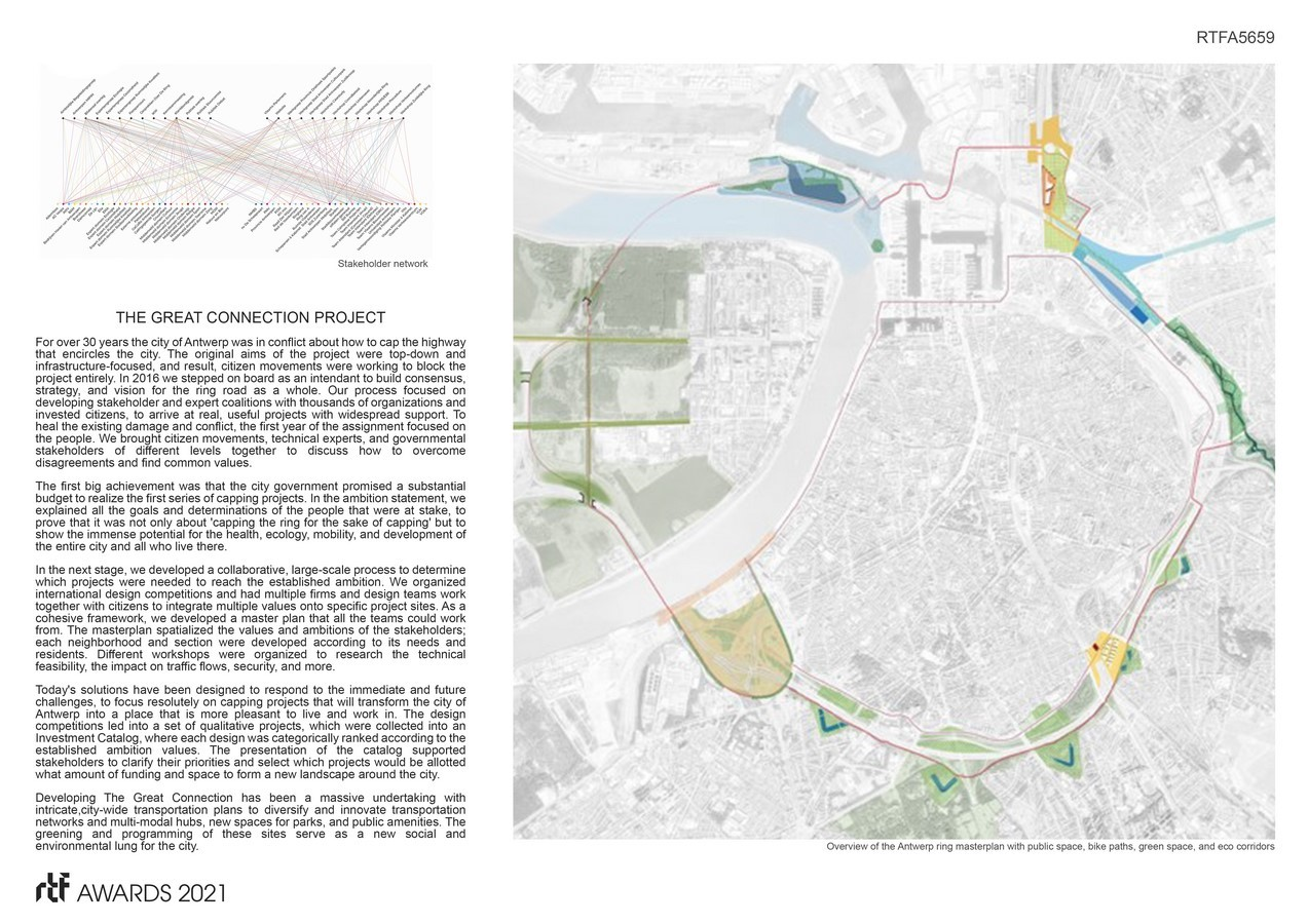 THE GREAT CONNECTION ANTWERP PROJECT By ORG - Organization for Permanent Modernity - Sheet2