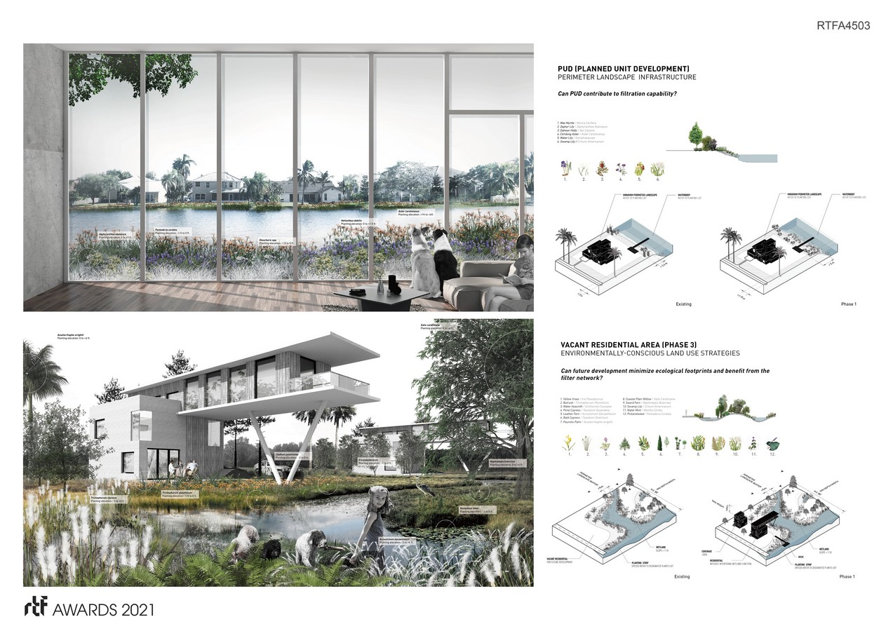 The Drainage Filter for the Everglades By Meikang Li - Sheet6