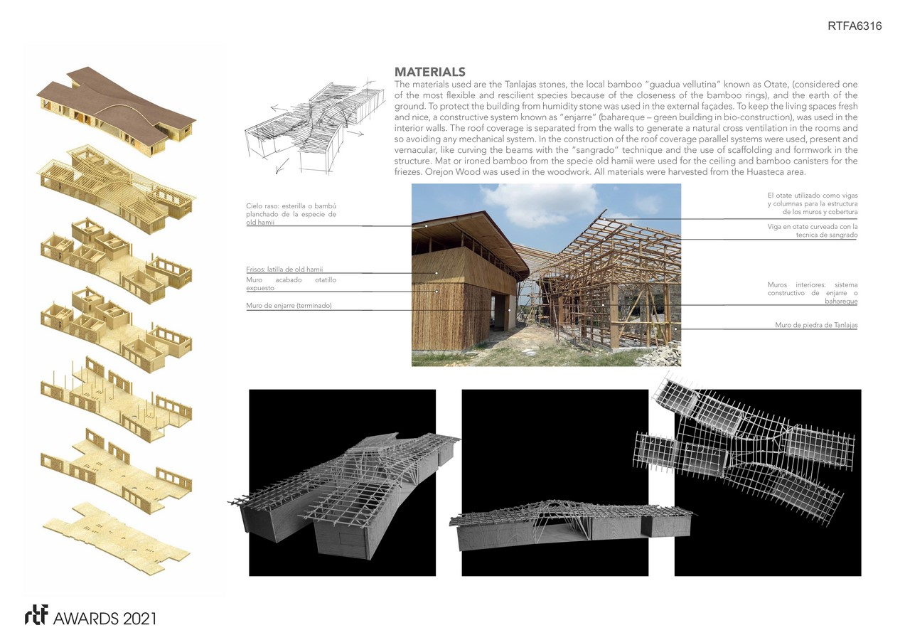 Traversa House By Marina Vella Arquitectos - Sheet2