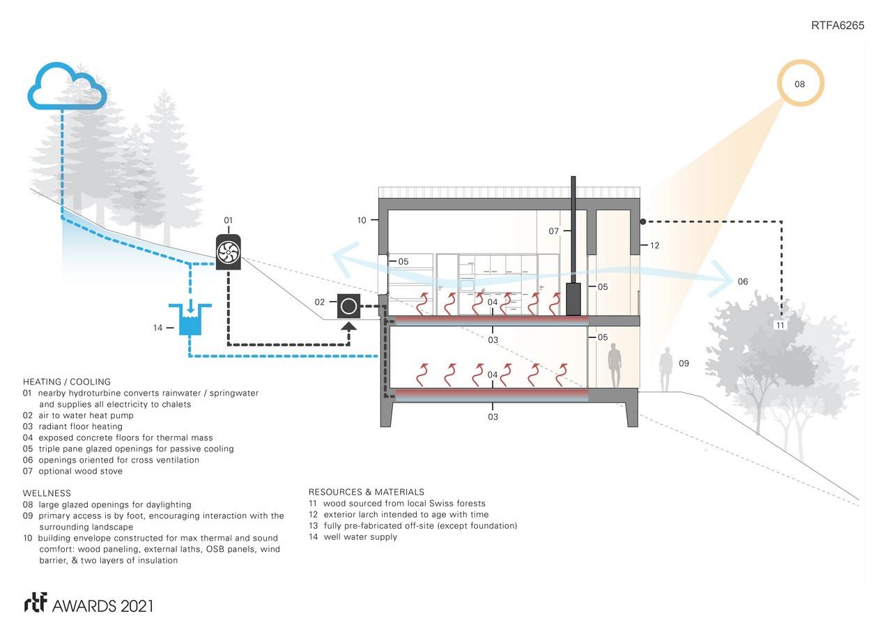 Whitepod, Suites-Chalets By Montalba Architects - Sheet5
